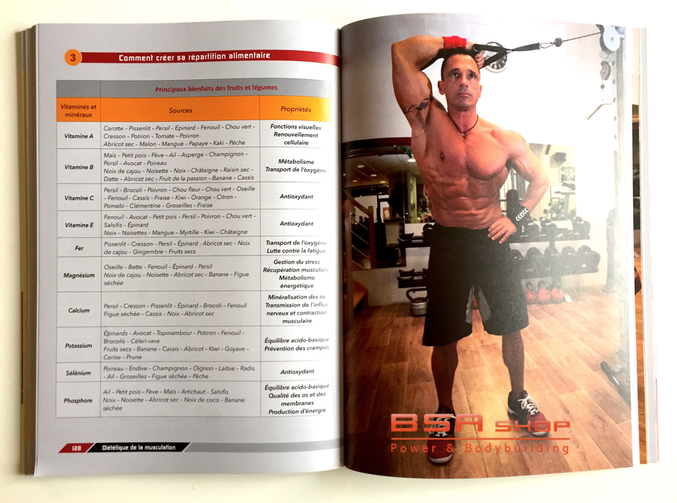 que manger avant la musculation: Do You Really Need It? This Will Help You Decide!